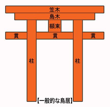 torii 01